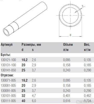 Размеры труб из сшитого полиэтилена 78