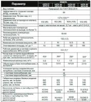 Пластинчатый теплообменник КС 14 Зеленодольск Паяный теплообменник HYDAC HEX S722-30 Каспийск